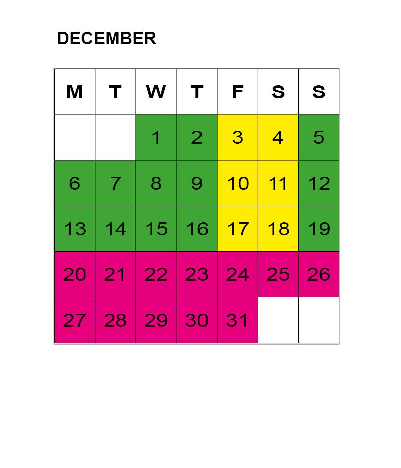 Dec_chart